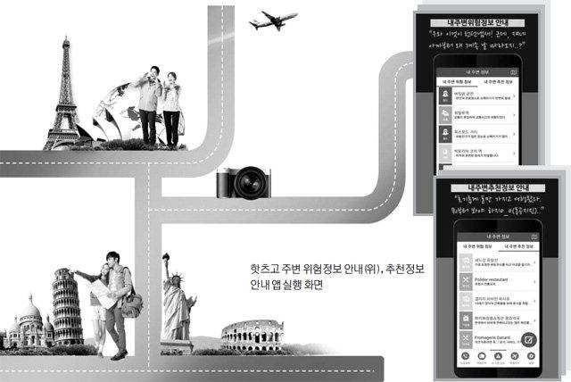 ▲ 핫츠고 주변 위험정보 안내(위), 추천정보 안내 앱 실행 화면