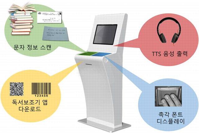▲ 문자정보안내 서비스플랫폼