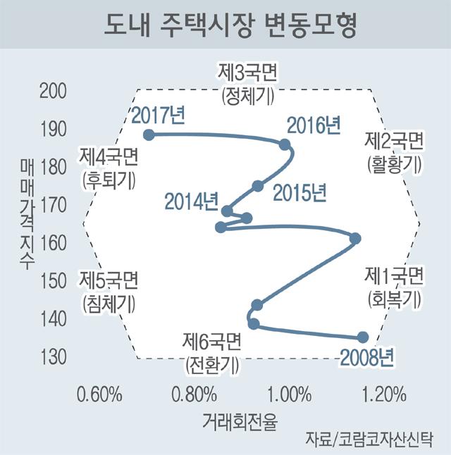 2018041301_매매가격지수.jpg