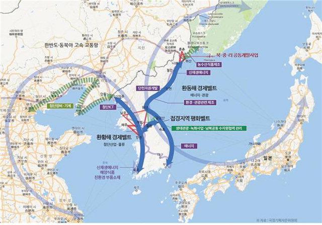 ▲ 한반도 동해권-서해안-DMZ 3대벨트. 출처=국정자문위원회