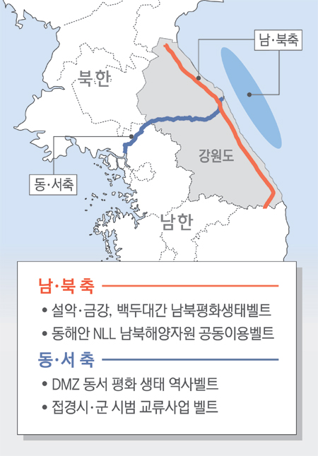 2018042404_남북동서벨트.jpg