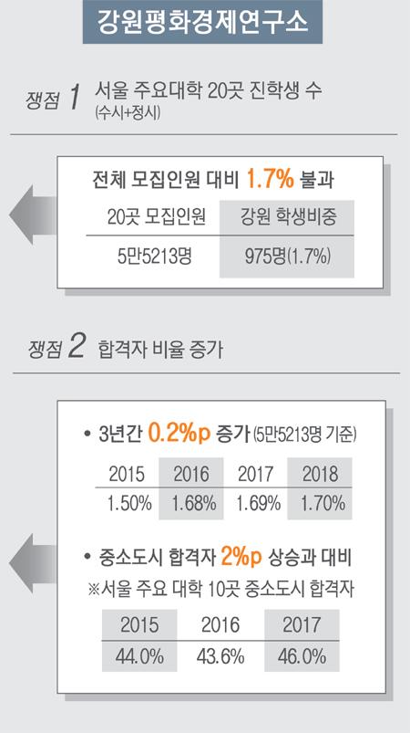 20180902_도내학생학력향상공.jpg