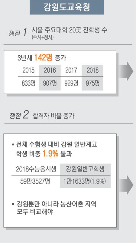 2018050902_도내학생학력향상.jpg