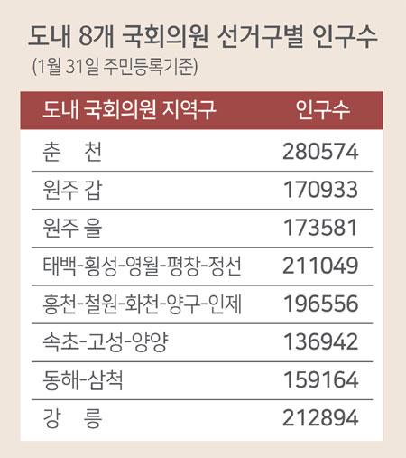 2019021103_선거구별인구수.jpg