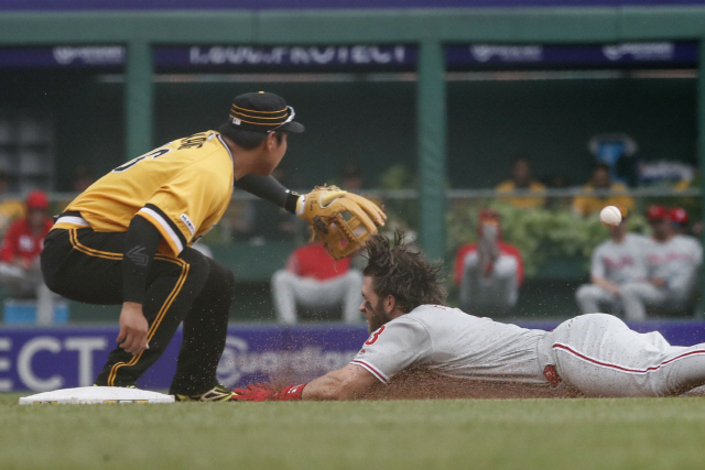 ▲ Philadelphia Phillies' Bryce Harper, right, dives for second while Pittsburgh  Pirates shortstop Jung Ho Kang, left, awaits the throw from center fielder Starling Marte, in the first inning of a baseball game, Sunday, July 21, 2019, in Pittsburgh. Harper was safe with a double. (AP Photo/Keith Srakocic)