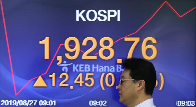 ▲ 코스피, 코스닥이 상승 출발한 27일 오전 서울 KEB하나은행 딜링룸에서 직원들이 업무를 보고 있다. 코스피 지수는 전장보다 12.67포인트(0.66%) 오른 1,928.98에서 상승 출발했다. 2019.8.27