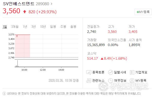 ▲ sv인베스트먼트 네이버 증권정보 제공
