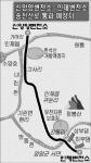 내린천 통과 계획 파문
