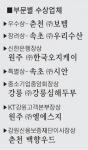 제16회 강원중소기업 대상 원주 나노인텍㈜