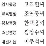 제15회 강원자치봉사대상 수상자 선정