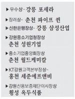 제19회 강원중기 대상 원주 소닉월드
