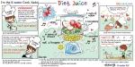 [요리만화로 배우는 영어] Diet juice