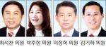 """""""자율방재단 현장 대응 매뉴얼 제작해야"""""""