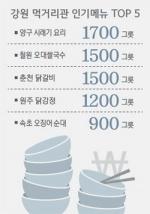 관중 9만… 먹거리관 매출 1억5000만원