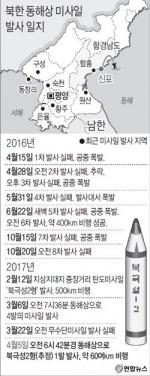 북, 미중 정상회담 앞두고 탄도 미사일 발사