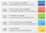문재인·심상정 '재개' 홍준표·유승민 '부정적' 안철수 '신중 검토'