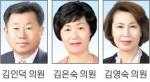 """""""장기 공사 중단 건축물 타용도 전환"""""""