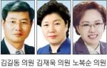 """""""드론교실 운영 홍보 참여율 높여야"""""""