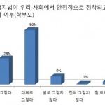 """김영란법 1년…교직원 85%·학부모 83% """"촌지 관행 사라졌다"""""""