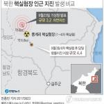 기상청 北지진 또 '뒷북'…9시간만에 '2번 발생' 확인·위치수정