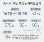 [우리가 평창이다] ③ 패럴림픽