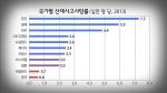 [TV 하이라이트] OECD 산재사망 1위 한국