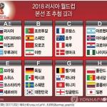 한국축구, 독일·스웨덴·멕시코와 F조…험난한 16강행 경쟁