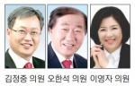 """""""권역별 마을버스 시범운행 검토해야"""""""