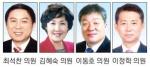 """""""여성 어업인 복지 독립적 예산 편성을"""""""