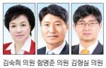 """""""송정마을 활성화 지도감독 철저해야"""""""