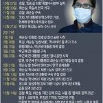 """최순실 징역 25년 구형에 """"아아아악!""""…변호인 """"옥사하란 얘기"""""""
