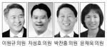 """""""꿈자람 육아지원센터 철저한 관리감독을"""""""
