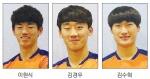 강원FC 미드필더 이현식·김경우·김수혁 영입 '허리강화'