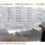 고농도 미세먼지에 노출 평창올림픽 '복병'