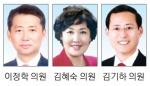 """""""창업보육센터 전문 인력 확보"""""""