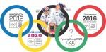평창, 2024 유스올림픽으로 동계스포츠 주도권 이어가나