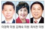 """""""사회공헌기금에 기업 자발적 참여 유도"""""""