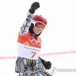 레데츠카, 역대 첫 스노보드-알파인 동시 금메달