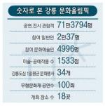 올림픽 성공 주역 '친절한 강릉 사람들'