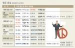 2010년 이후 민심 변화 감지, 강원 선거 승부처 '중원'