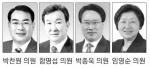 """"""" 평창목재문화체험장 집중화 방안 강구"""""""