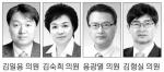 """""""신혼부부 주거비용 지원 철저한 홍보"""""""