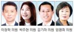 """""""시 홍보 SNS 서포터즈 적극 지원해야"""""""