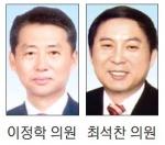 """""""묵호항 정비 만전 기해달라"""""""