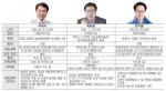 [6·13지선 - 시장·군수 후보분석] 1. 춘천시장