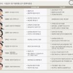 [자문단에게 듣는다] 2. 남북관계 진전과 지방선거 정책의제