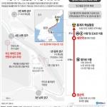 北, 핵실험장 폐기로 북미정상회담 향한 '비핵화 첫걸음'