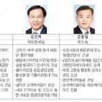 6.13 지선 - 양양군수 후보 공약 점검