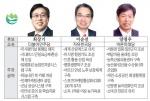 6.13 지선 - 인제군수 후보 공약점검
