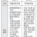 6.13 지선 - 평창군수 후보 공약점검